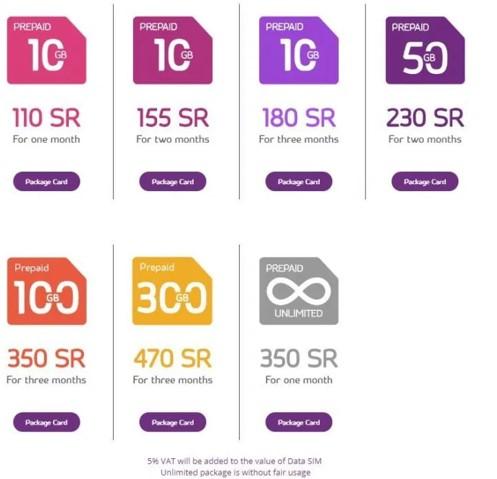 STC prepaid internet packages